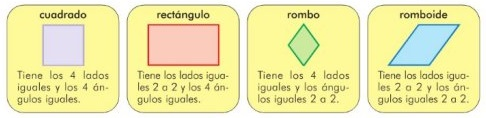 cuadrilateros paralelogramos