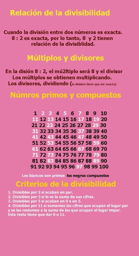 Divisibilidad1