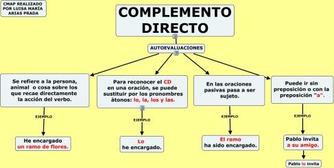EL COMPLEMENTO DIRECTO