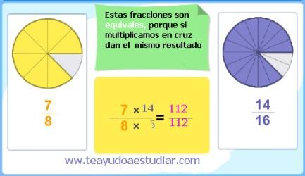 fracciones equivalentes (3) como objeto inteligente-1