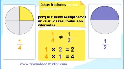 fracciones equivalentes (4) como objeto inteligente-1
