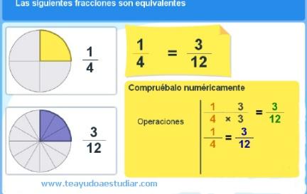 fracciones equivalentes (6) como objeto inteligente-1