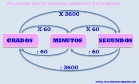 image003 como objeto inteligente-1