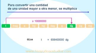 masa (1) como objeto inteligente-1
