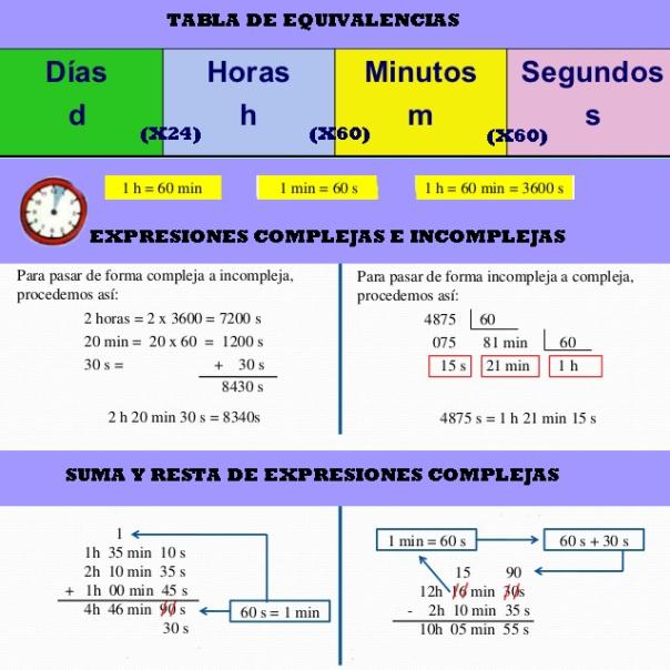MEDIDAS DEL TIEMPO 1