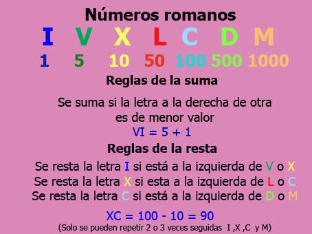 numeros-romanos-definitivo