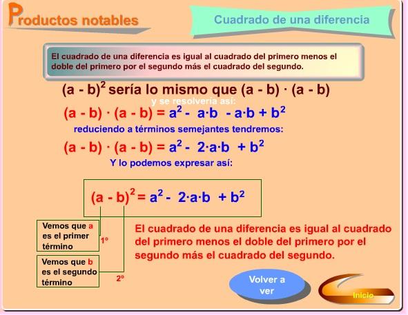PRODUCTOS NOTABLES 1