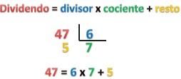 prueba división