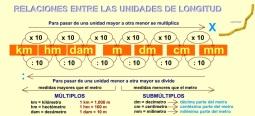 SISTEMA DE NUMERACIÓN DECIMAL 6