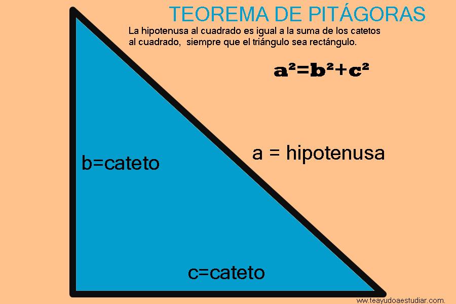 t.pitagoras