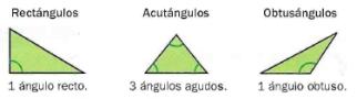 triángulos lados