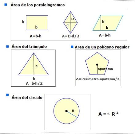 áreas polígonos.jpg