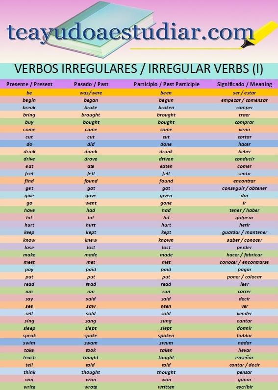 Irregular Verbs I
