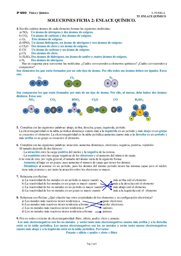 Fsica y qumica enlace qumico 2 urtaz Choice Image