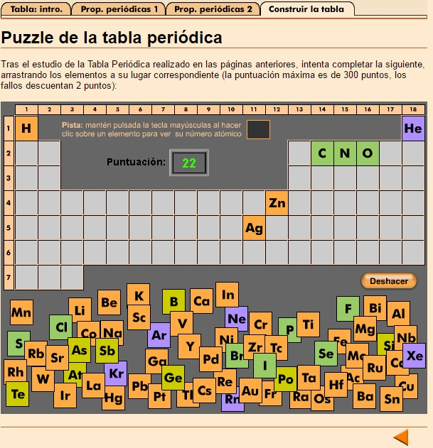 Fsica y qumica tabla para practicar urtaz Images