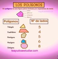 Qué es un polígono